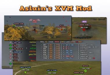 Aslain's XVM Mod v3.3.6 8.11