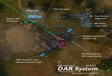 DAR Artillery Sight 8.11