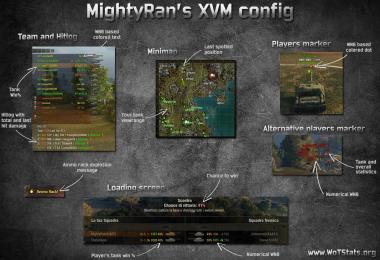 MightyRan's XVM Config 8.11