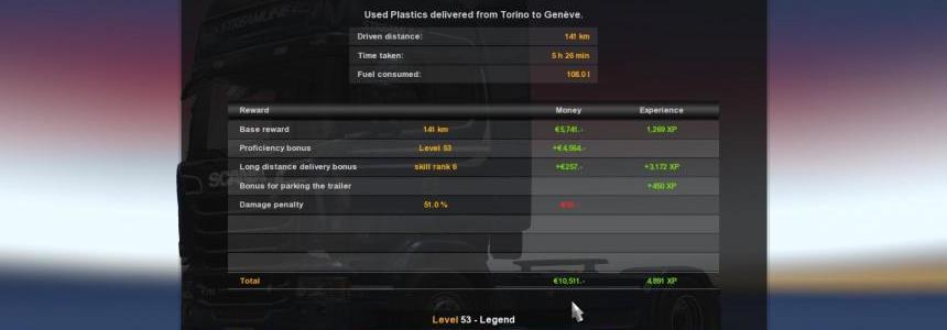 New Cargo Datas 1.21