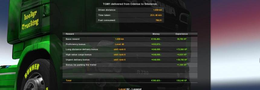 Nice cheat for ETS2 1.22.x