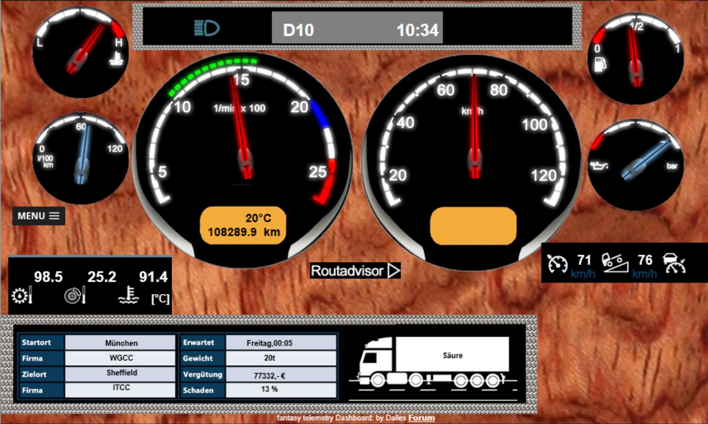 Fantasy telemetry Dashboard v1 1 - Modhub us