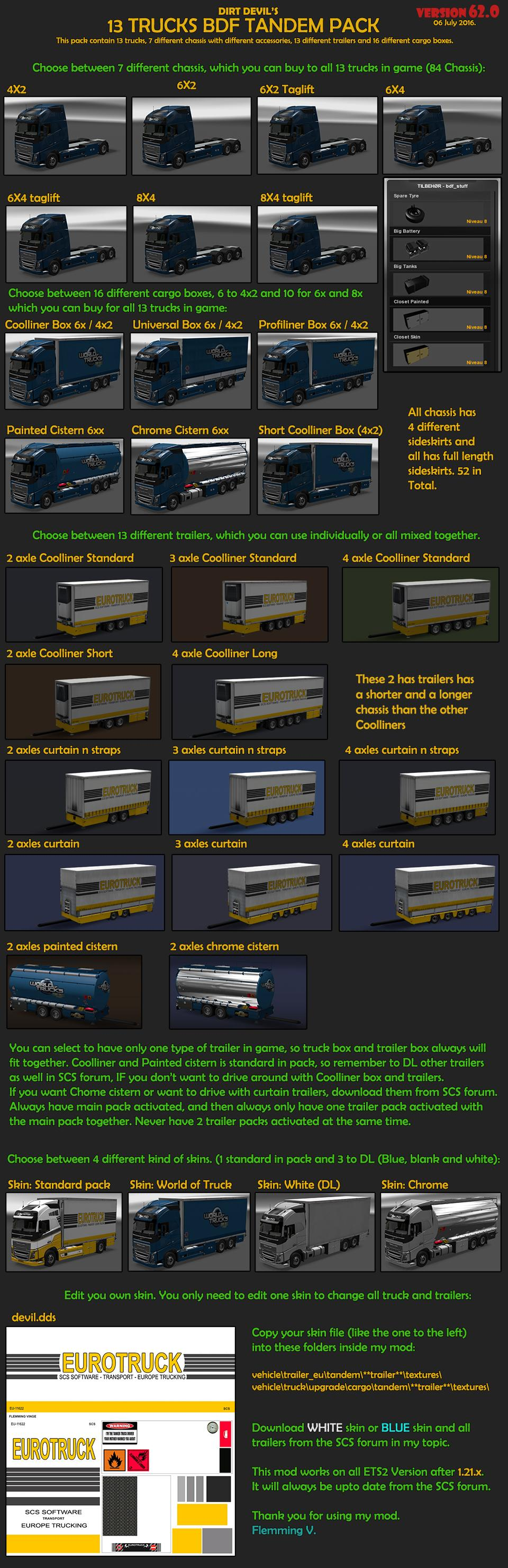 BDF Tandem Truck Pack v63.0 [1.24]