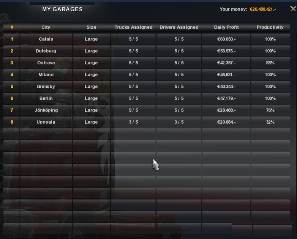 ETS2 Save Game