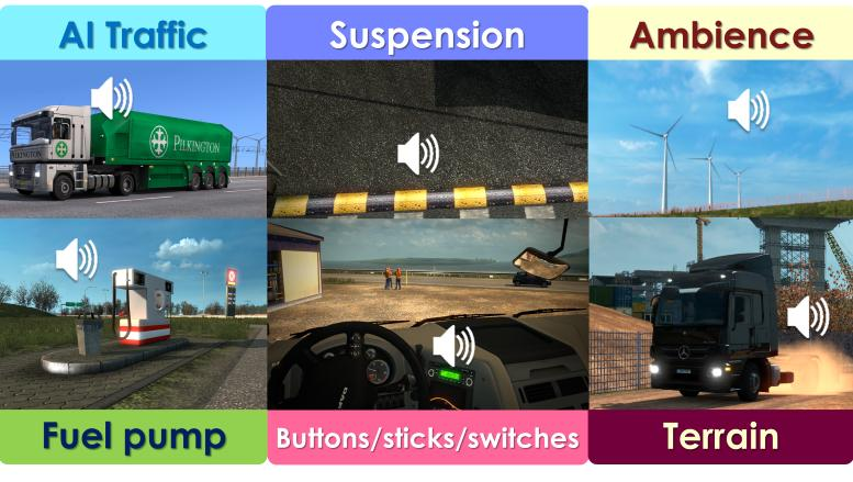 Sound Fixes Pack v 17.6 for ATS