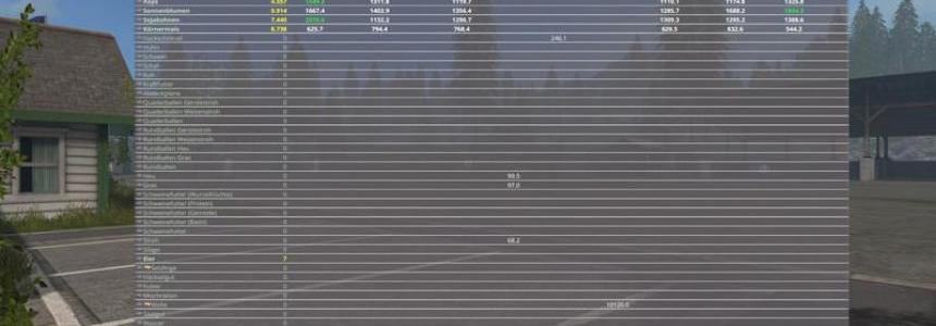 MultiOverlay V2 Hud LS17 Convert v2.86 Beta