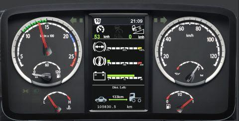 TELEMETRY DASHBOARD FOR SCANIA G & R & T V0.8