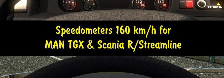 Speedometers 160 km / h for MAN TGX & Scania R / Streamline