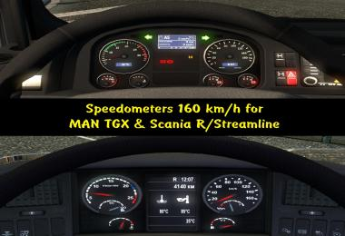 Speedometers 160 km / h for MAN TGX & Scania R / Streamline