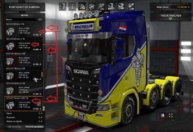 Scania NextGen 2016 S and R Engine with V8 Sound Mod v1.0