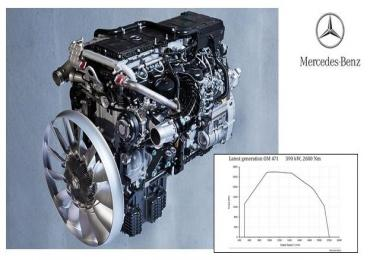 Blue Efficiency Power OM 471 530 hp second generation v1.0