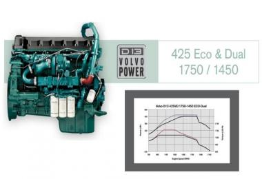 D13 425VE1750-1450 ECO DUAL v1.0