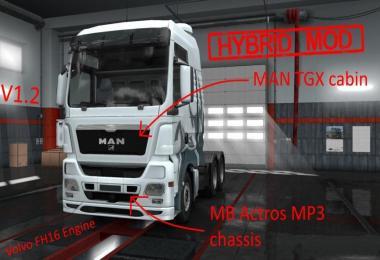 Hybrid Mod v1.2