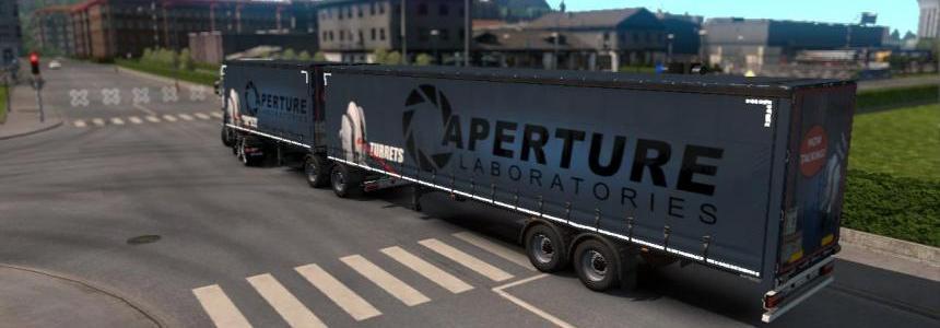 Aperture trailers 1.33.x