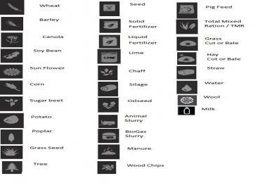 FS17 Symbols Chart v1.0