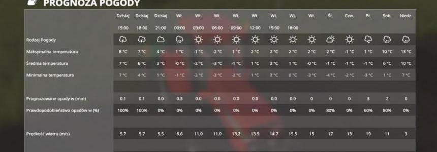 Seasons GEO: Poland v1.0.0.0