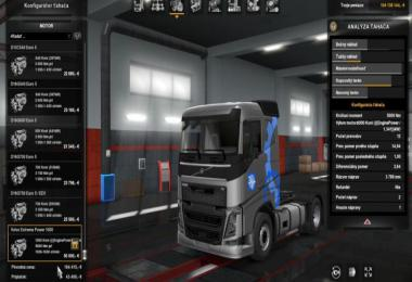 Volvo FH 2012 – 1000 HP Engine 1.35.x
