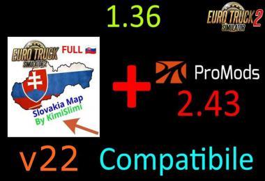 New Slovakia Map v2.3