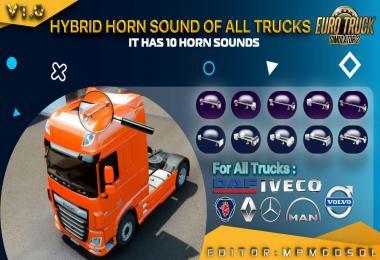 Hybrid Horn Sound of All Trucks Mod For ETS2 Multiplayer v1.0