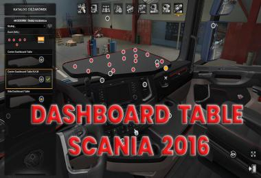 Dashboard Table Scania 2016 v1.0
